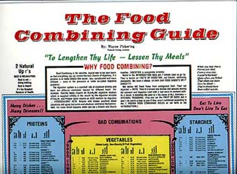 Food combining charts by wayne pickering momentum98 chpi1 20 by 24 forumfinder Image collections
