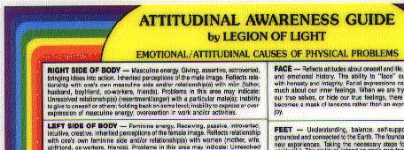 ATTITUDINAL AWARENESS