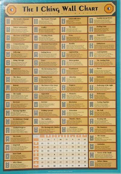 Wall Charts By Dynamo House Momentum98