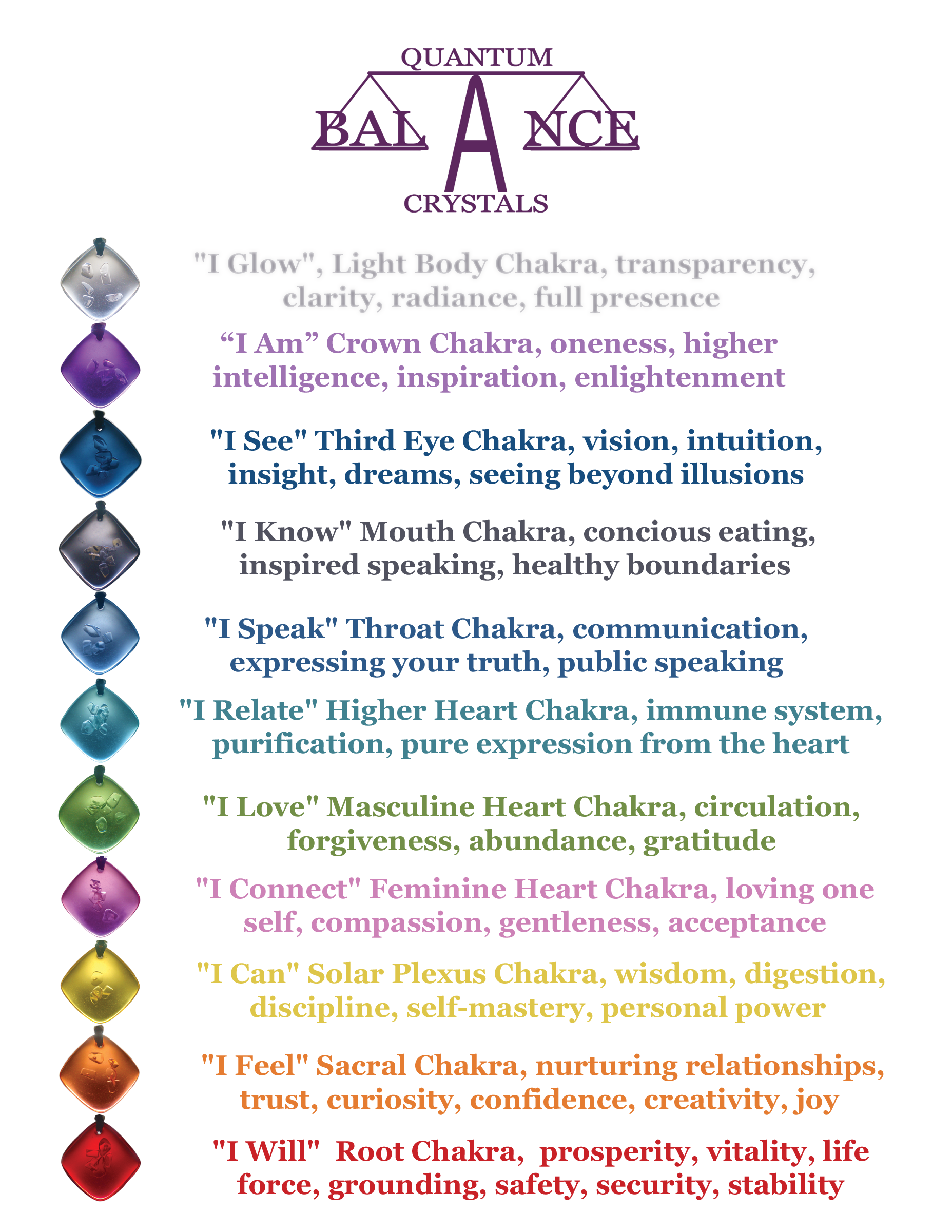 Quantum balance crystals effect on electromagnetic for Crystals and their meaning with pictures